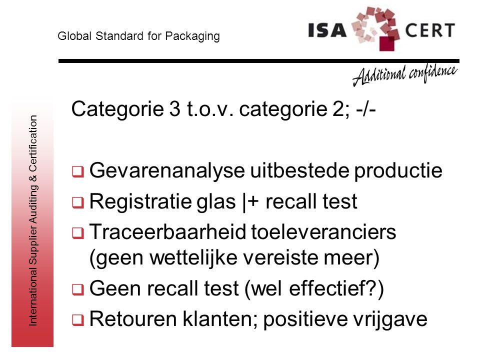 Categorie 3 t.o.v. categorie 2; -/-