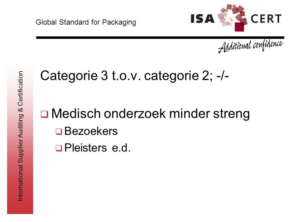 Categorie 3 t.o.v. categorie 2; -/- Medisch onderzoek minder streng