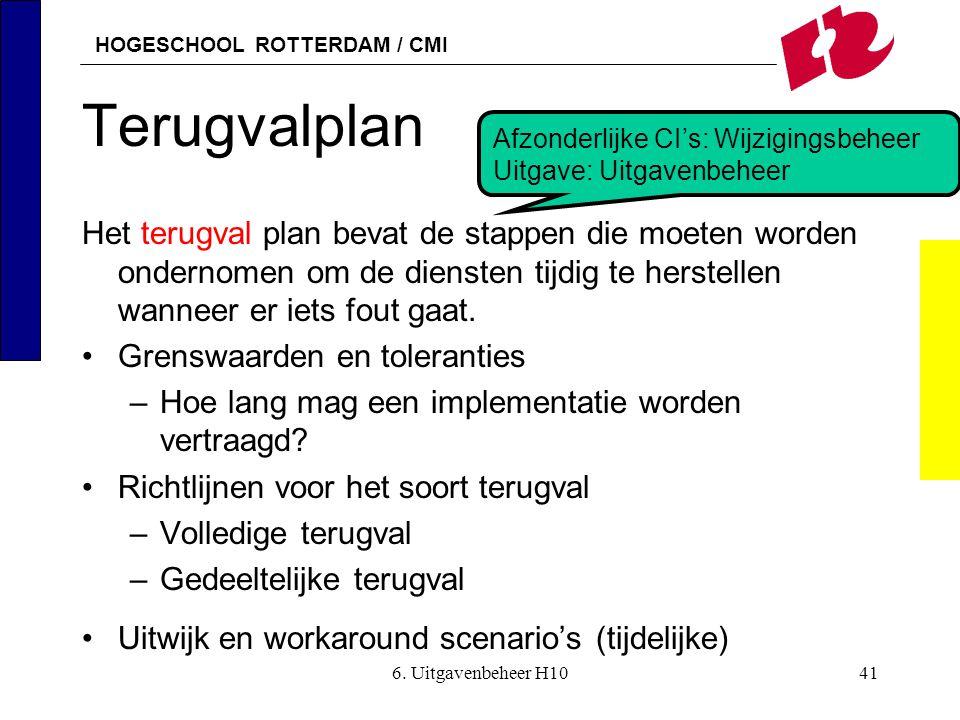 Terugvalplan Afzonderlijke CI's: Wijzigingsbeheer. Uitgave: Uitgavenbeheer.
