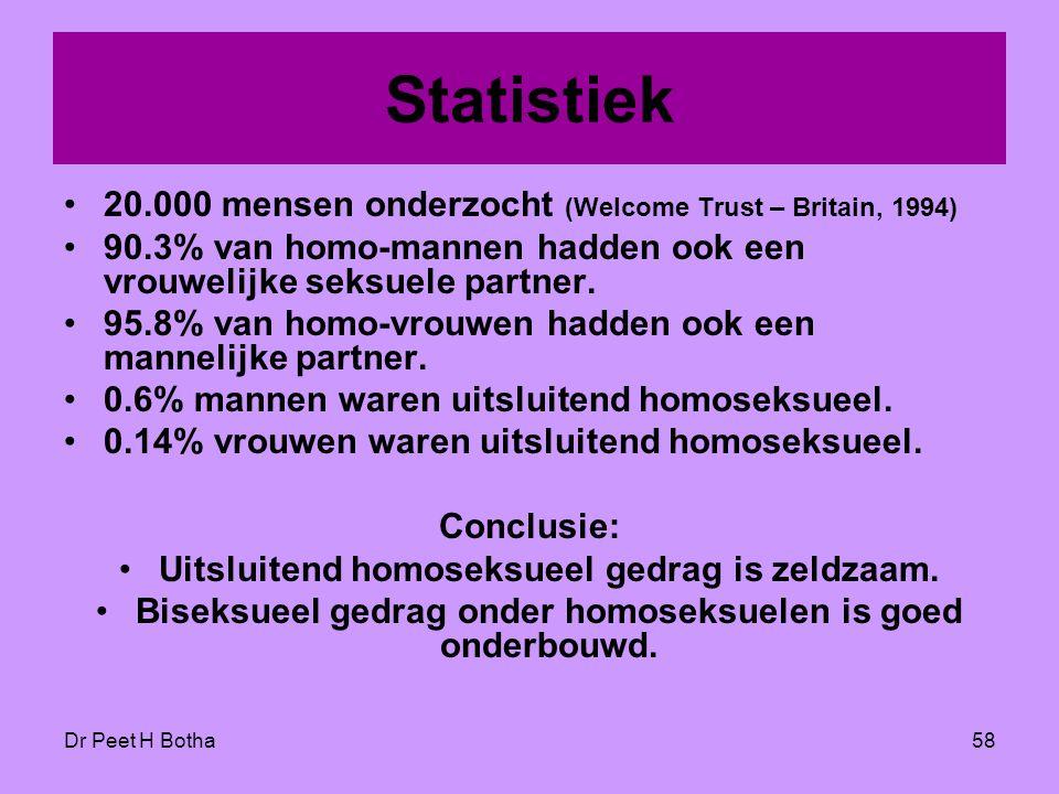 Uitsluitend homoseksueel gedrag is zeldzaam.