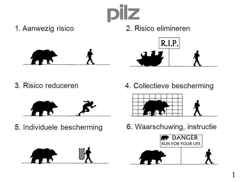 1. Aanwezig risico 2. Risico elimineren. 3. Risico reduceren. 4. Collectieve bescherming. 5. Individuele bescherming.