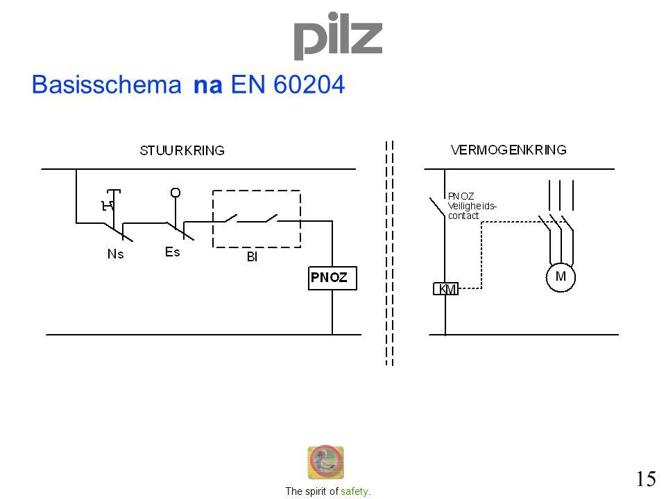 Basisschema na EN 60204