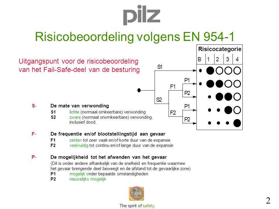 Risicobeoordeling volgens EN 954-1