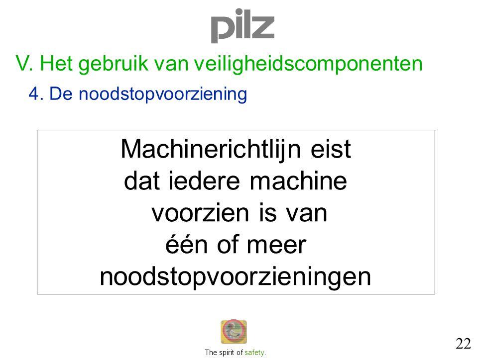 Machinerichtlijn eist dat iedere machine voorzien is van