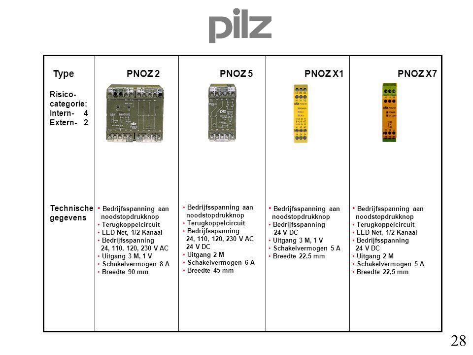 Type PNOZ 2 PNOZ 5 PNOZ X1 PNOZ X7