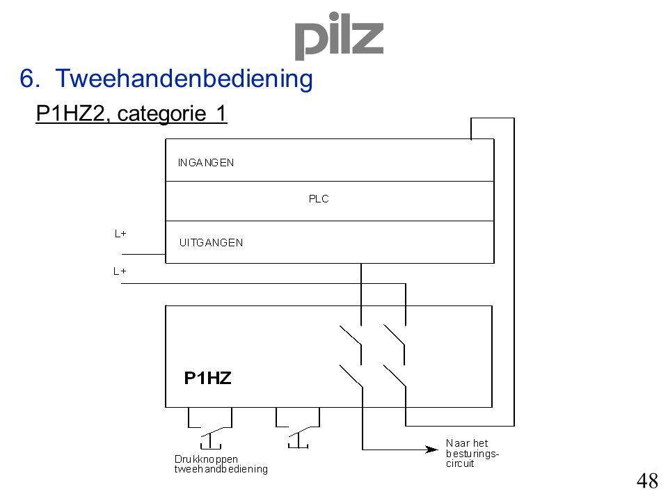 6. Tweehandenbediening P1HZ2, categorie 1