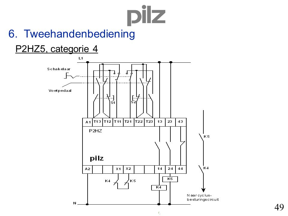 6. Tweehandenbediening P2HZ5, categorie 4