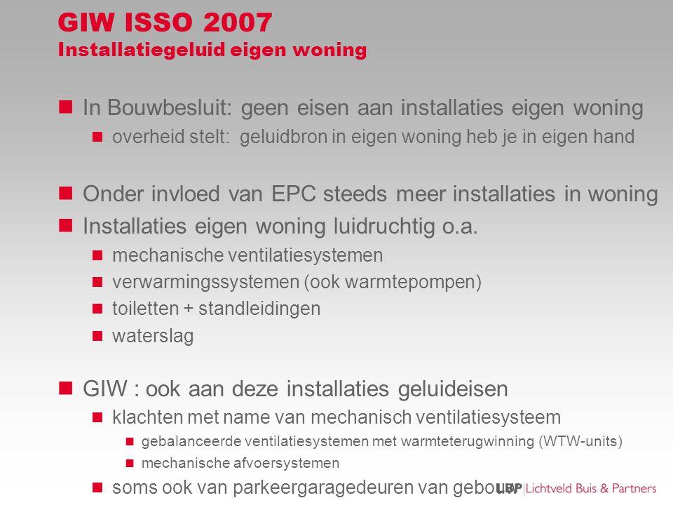 GIW ISSO 2007 Installatiegeluid eigen woning