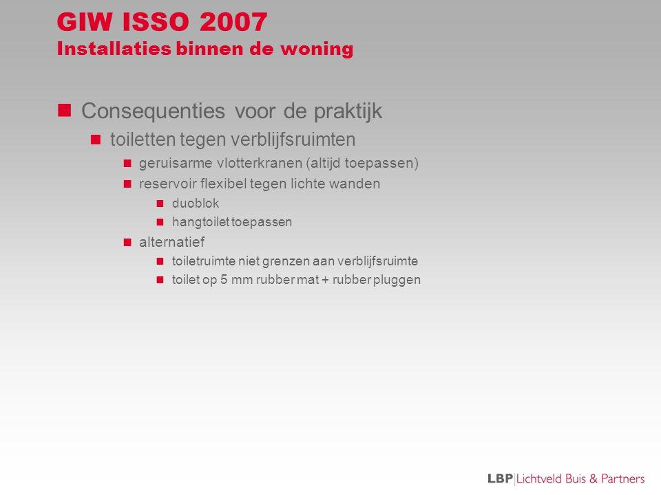GIW ISSO 2007 Installaties binnen de woning