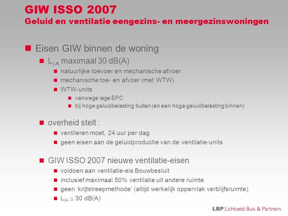 GIW ISSO 2007 Geluid en ventilatie eengezins- en meergezinswoningen