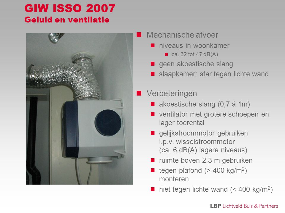 GIW ISSO 2007 Geluid en ventilatie