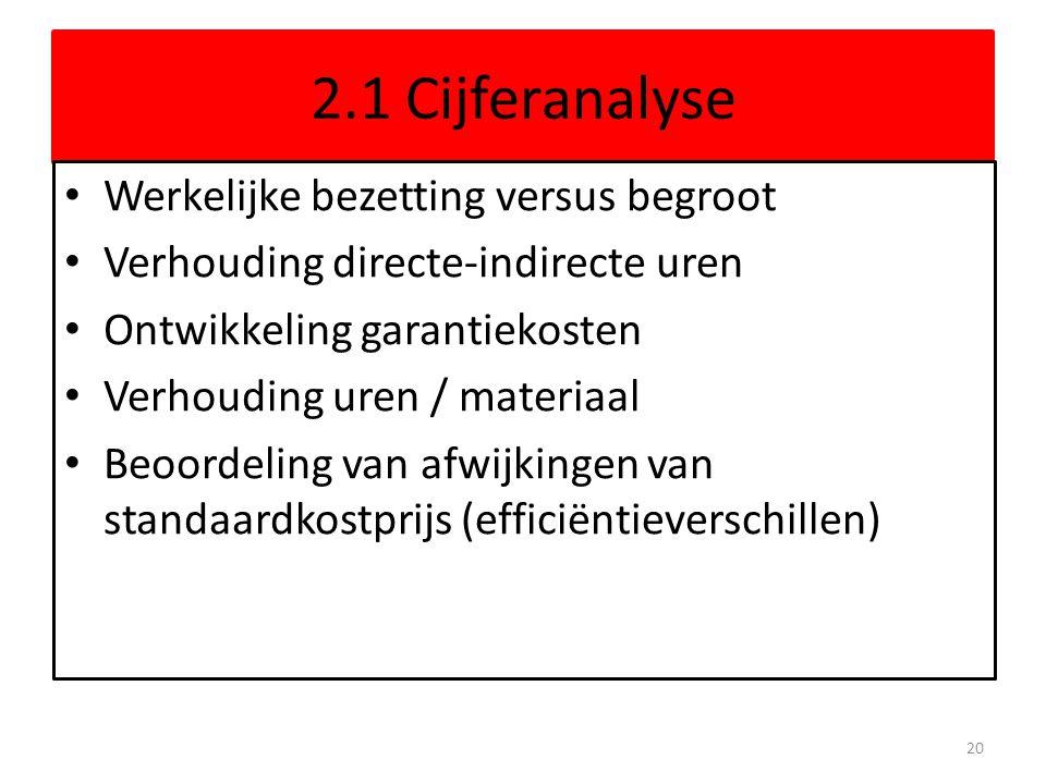 2.1 Cijferanalyse Werkelijke bezetting versus begroot