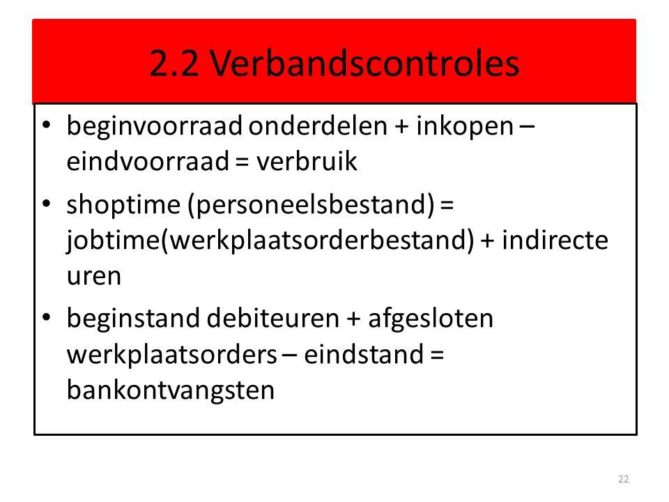 2.2 Verbandscontroles beginvoorraad onderdelen + inkopen – eindvoorraad = verbruik.