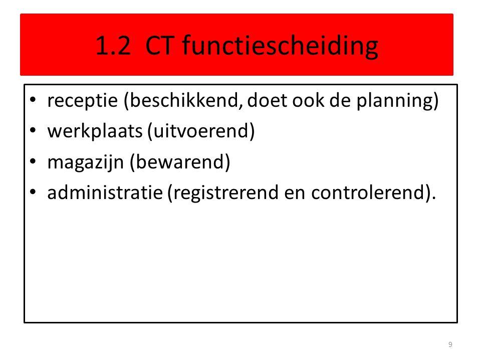 1.2 CT functiescheiding receptie (beschikkend, doet ook de planning)
