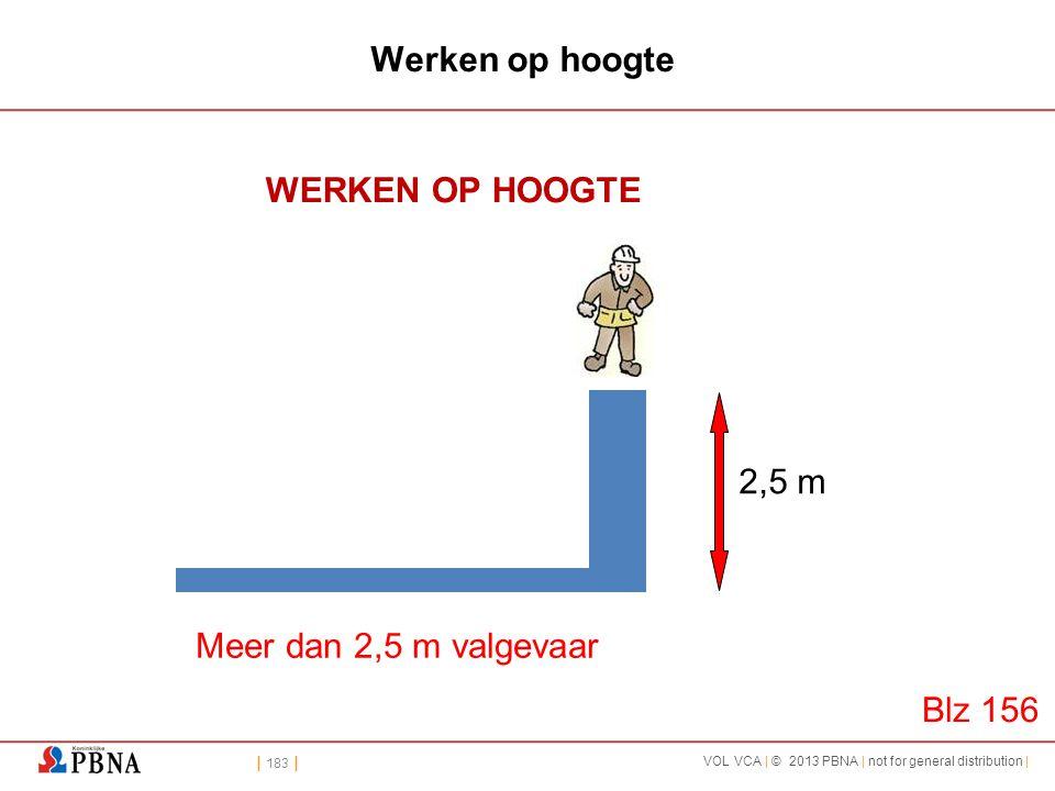 Werken op hoogte WERKEN OP HOOGTE 2,5 m Meer dan 2,5 m valgevaar Blz 156