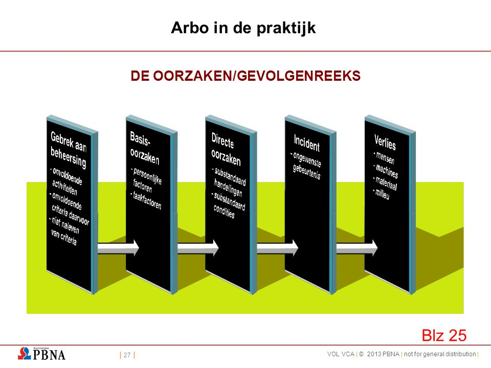DE OORZAKEN/GEVOLGENREEKS