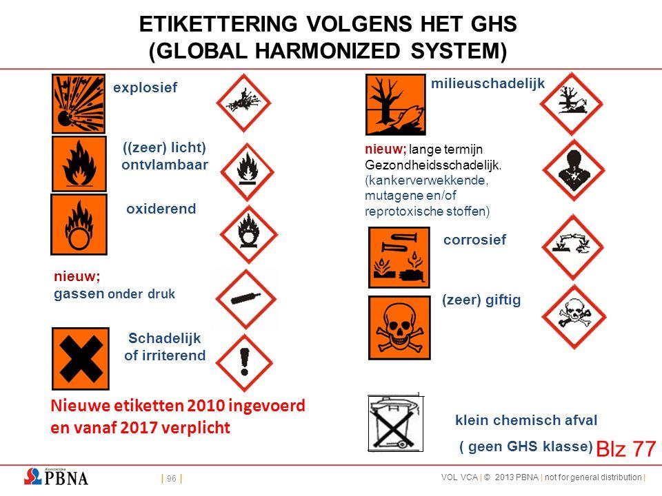 ETIKETTERING VOLGENS HET GHS (GLOBAL HARMONIZED SYSTEM)