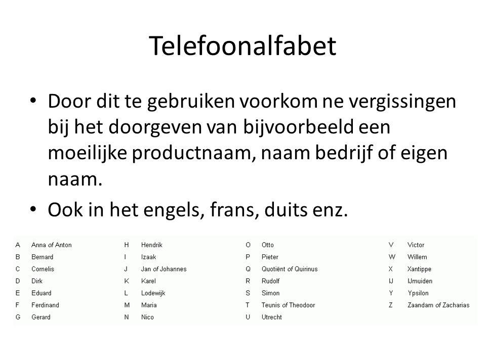 Telefoonalfabet