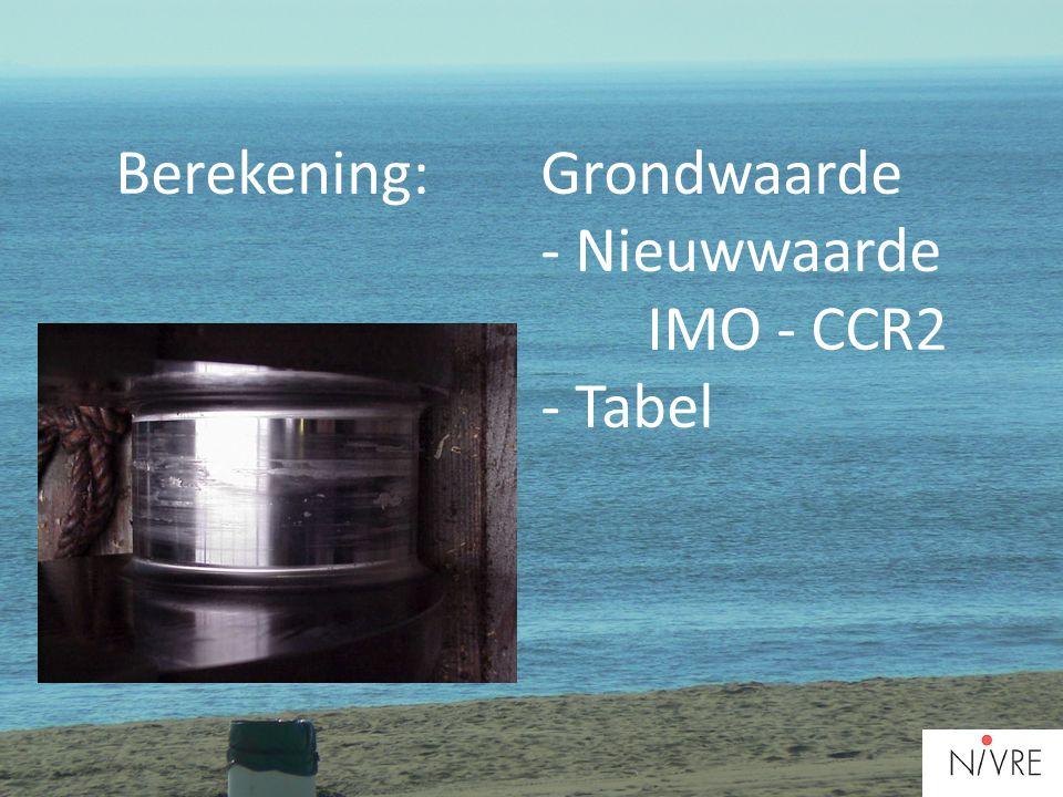 Berekening: Grondwaarde - Nieuwwaarde IMO - CCR2 - Tabel