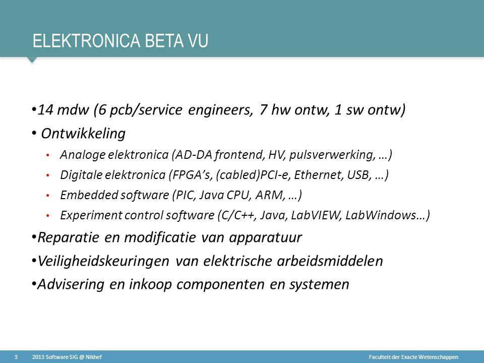 Elektronica Beta Vu 14 mdw (6 pcb/service engineers, 7 hw ontw, 1 sw ontw) Ontwikkeling.
