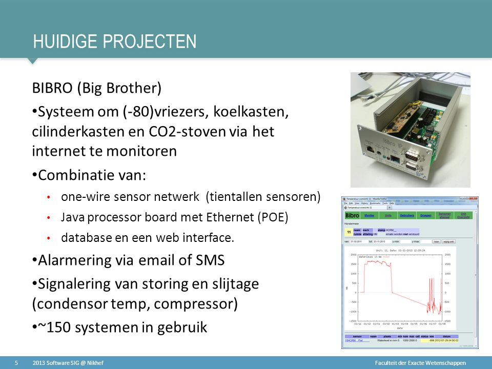 Huidige projecten BIBRO (Big Brother)