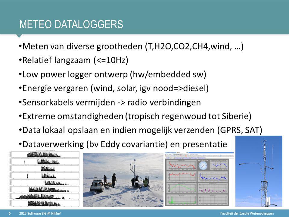 Meteo dataloggers Meten van diverse grootheden (T,H2O,CO2,CH4,wind, …)