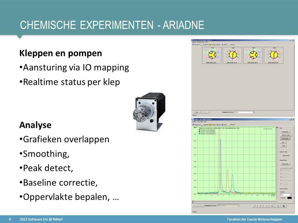 Chemische experimenten - ariadne