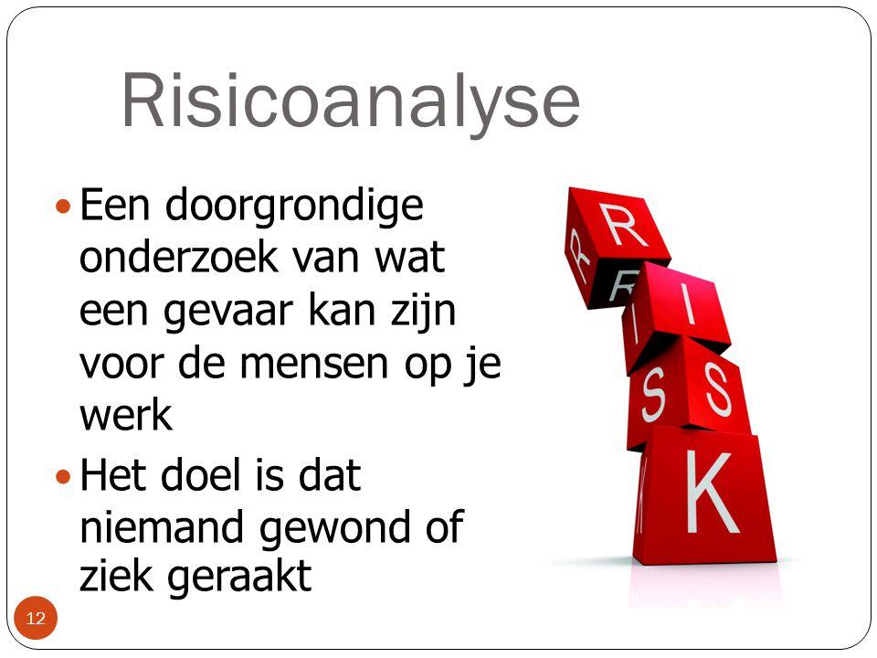 Risicoanalyse Een doorgrondige onderzoek van wat een gevaar kan zijn voor de mensen op je werk.