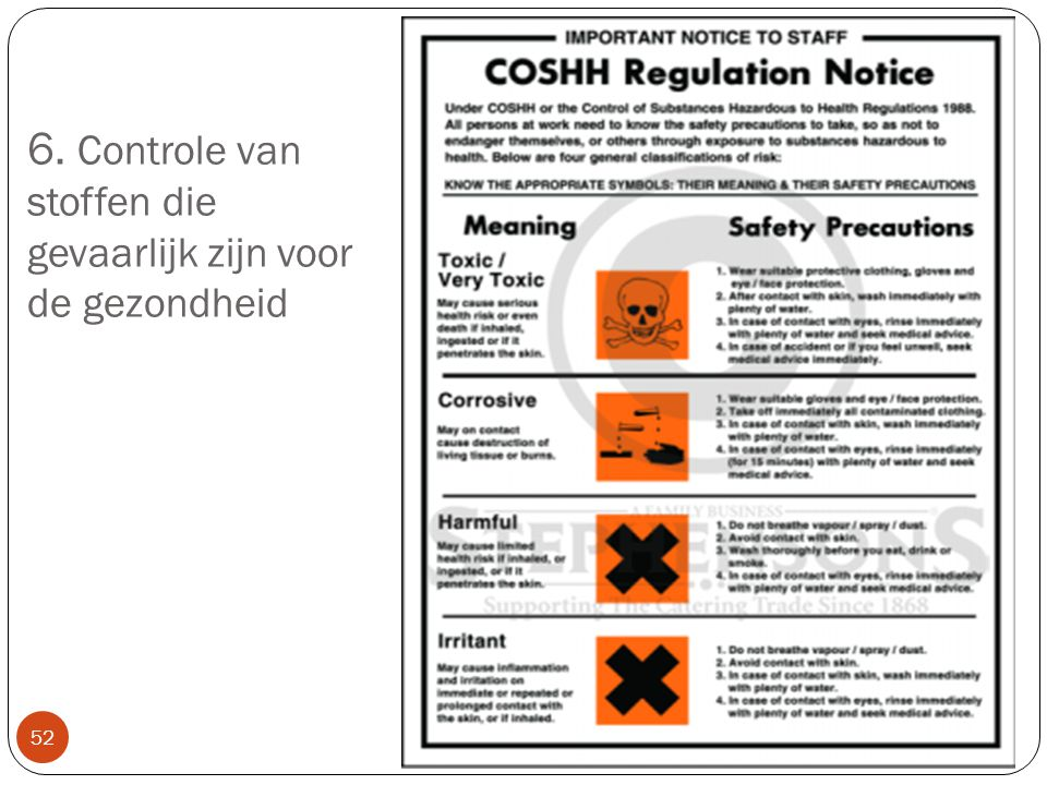 6. Controle van stoffen die gevaarlijk zijn voor de gezondheid