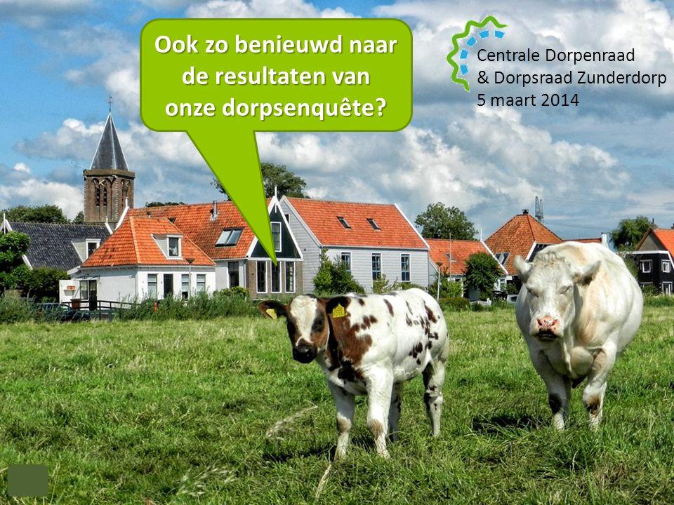 Ook zo benieuwd naar de resultaten van onze dorpsenquête
