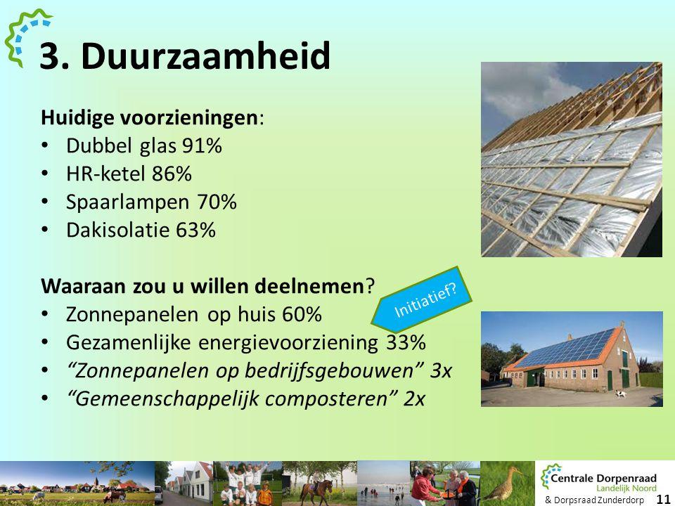 3. Duurzaamheid Huidige voorzieningen: Dubbel glas 91% HR-ketel 86%