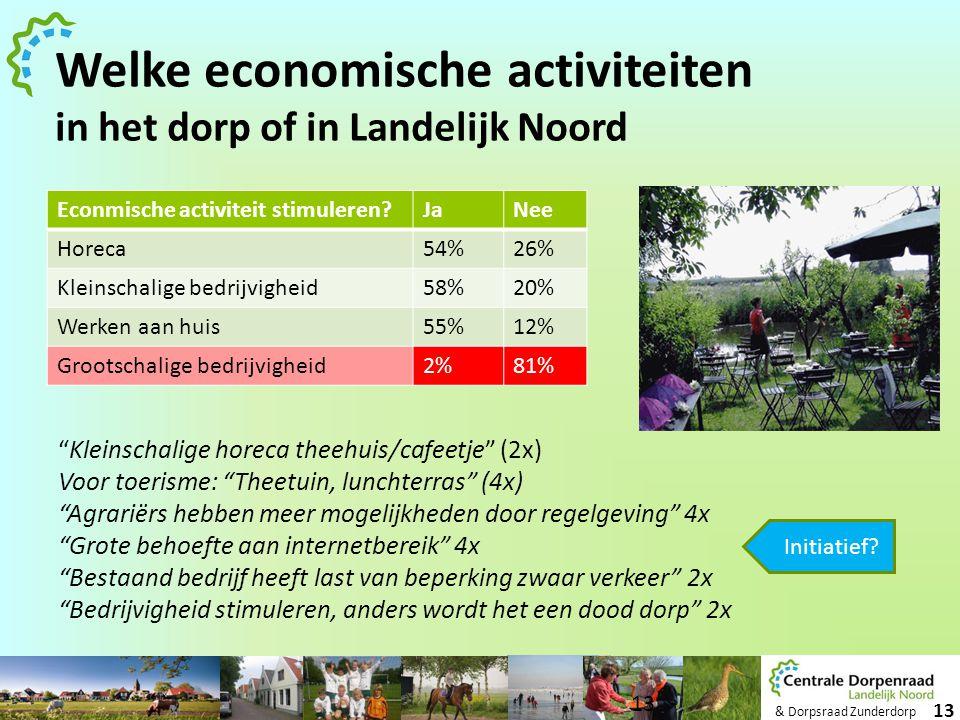 Welke economische activiteiten in het dorp of in Landelijk Noord