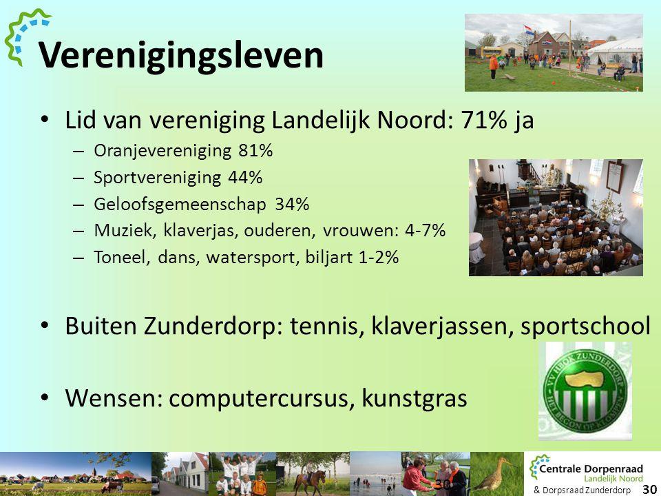 Verenigingsleven Lid van vereniging Landelijk Noord: 71% ja