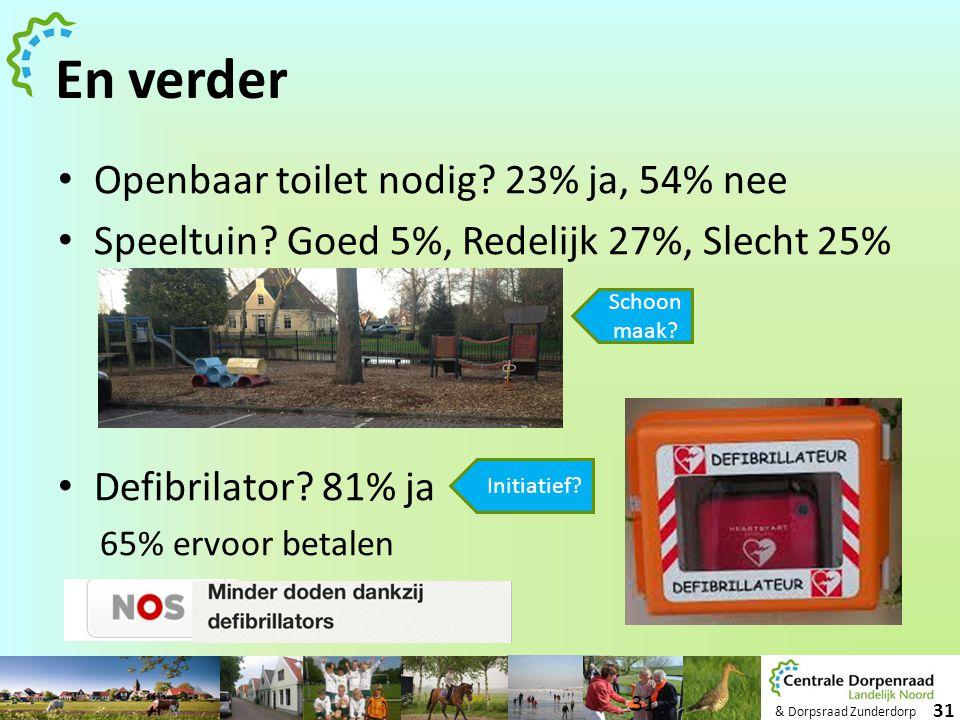 En verder Openbaar toilet nodig 23% ja, 54% nee
