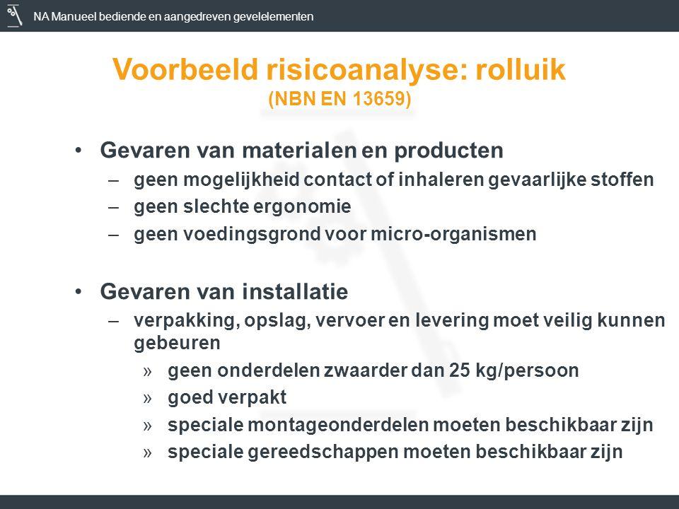 Voorbeeld risicoanalyse: rolluik (NBN EN 13659)