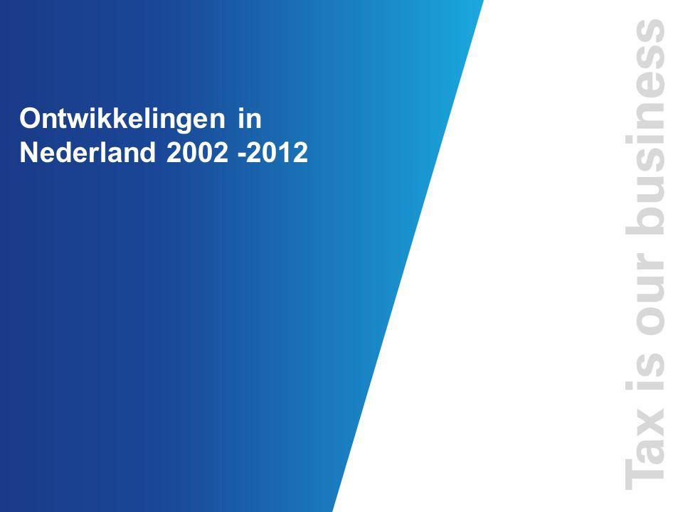 Ontwikkelingen in Nederland 2002 -2012