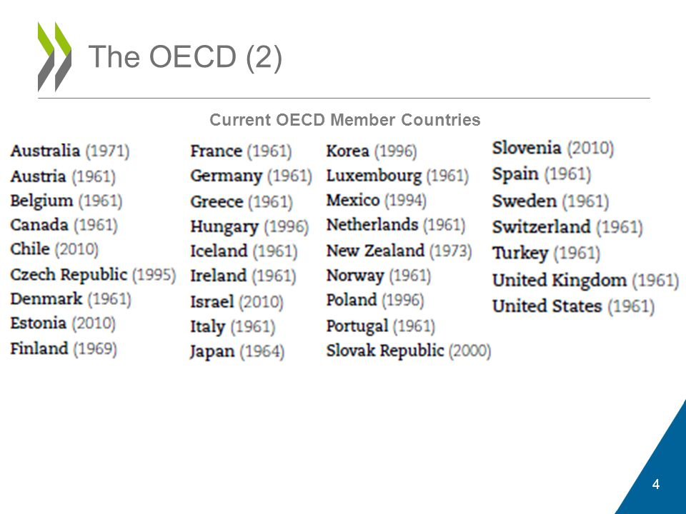 The OECD (2) Current OECD Member Countries