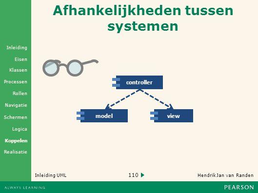 Afhankelijkheden tussen systemen