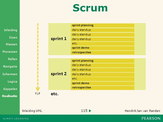 Scrum sprint 1 sprint 2 etc. sprint planning daily standup