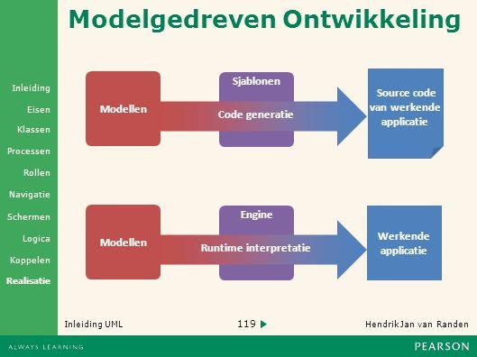 Modelgedreven Ontwikkeling