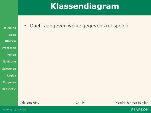 Klassendiagram Doel: aangeven welke gegevens rol spelen