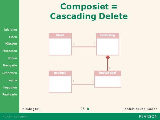 Composiet = Cascading Delete