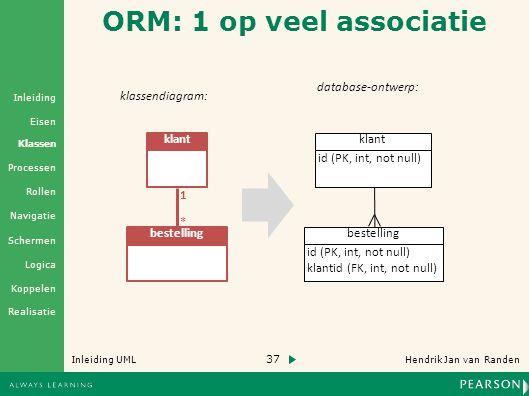 ORM: 1 op veel associatie