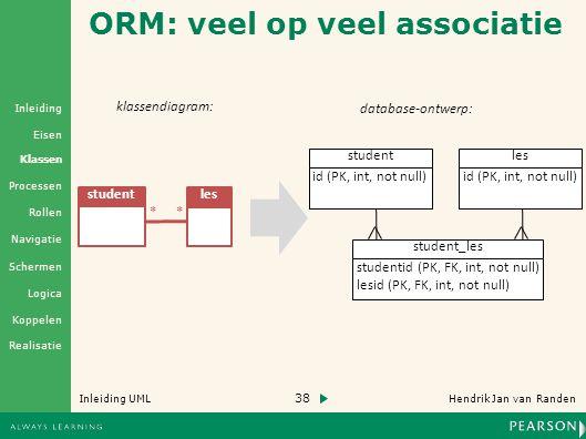ORM: veel op veel associatie