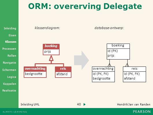 ORM: overerving Delegate