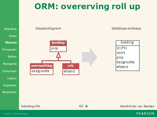 ORM: overerving roll up