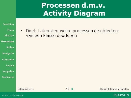 Processen d.m.v. Activity Diagram