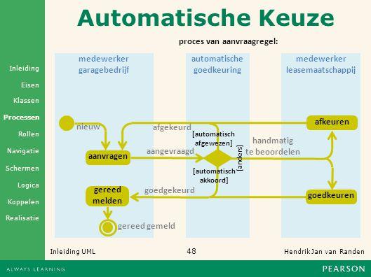 Automatische Keuze proces van aanvraagregel: medewerker garagebedrijf