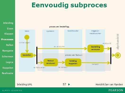 Eenvoudig subproces afgehandeld proces van bestelling: klant systeem