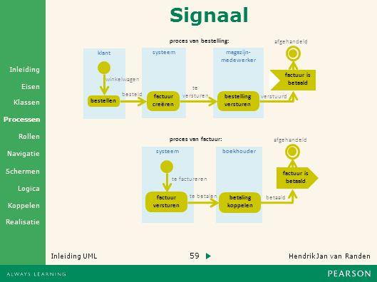 Signaal proces van bestelling: afgehandeld klant systeem magazijn-